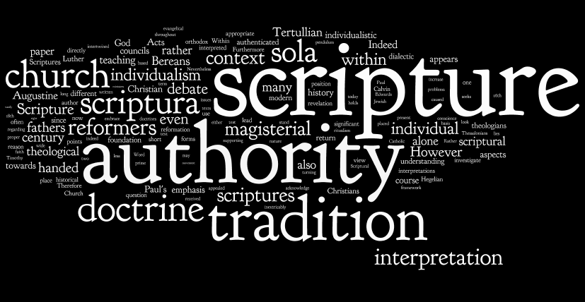 SolaScripturaWordle